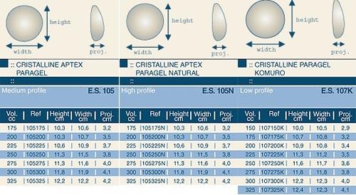 Misure delle protesi mammarie Eurosilicone Cristalline Aptex Paragel