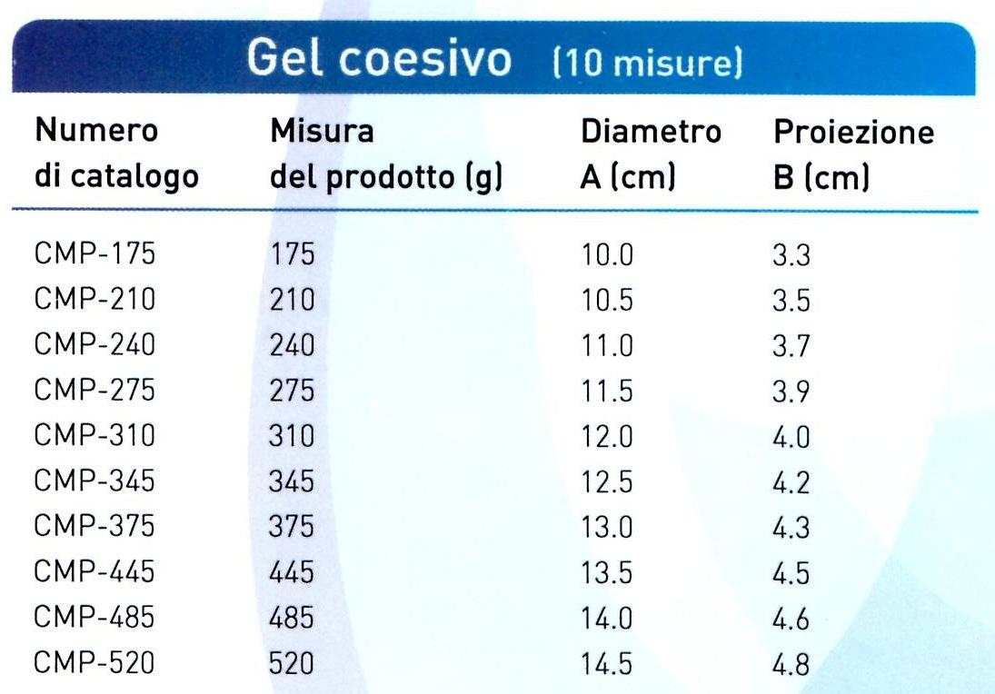 Misure delle protesi Allergan BRST CMO